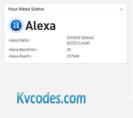 Kv-alexa-status